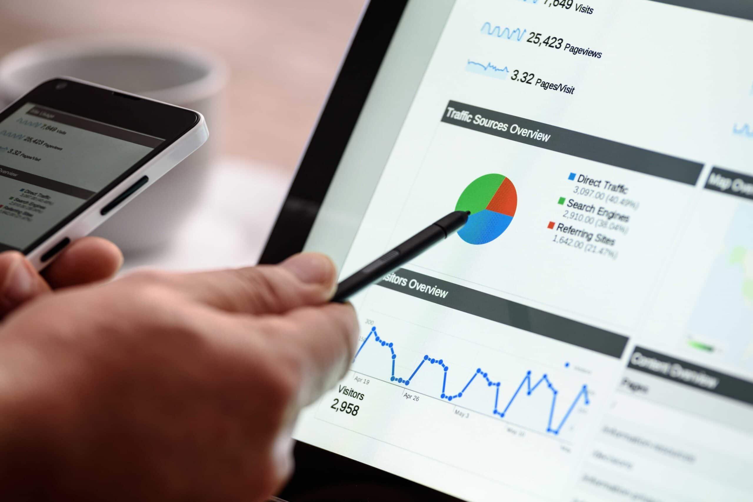 positives and negatives for registering for UK VAT